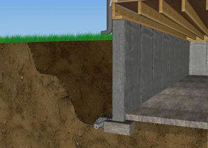 diagram of backfilled and virgin foundation soils around a home.